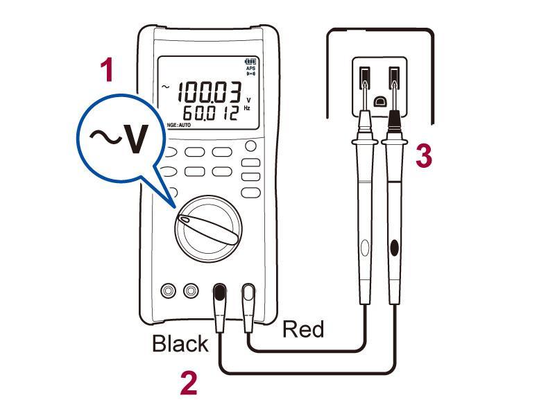 Cách Sử Dụng Đồng Hồ Vạn Năng Số (DMM): Đo điện áp AC