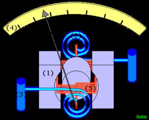 Gavanô Kế - Máy Đo Tốc Độ Vòng Quay Hioki FT3406