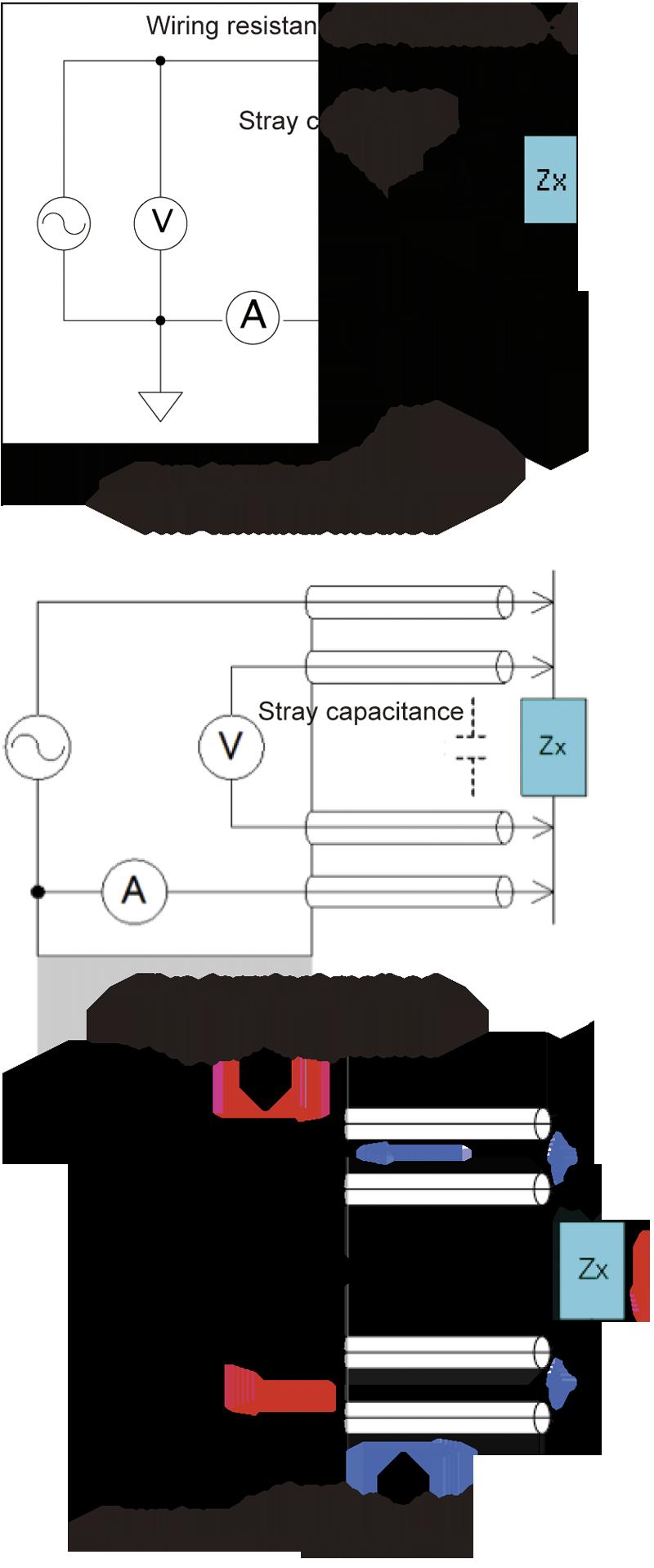LCR mạch đo lường mét